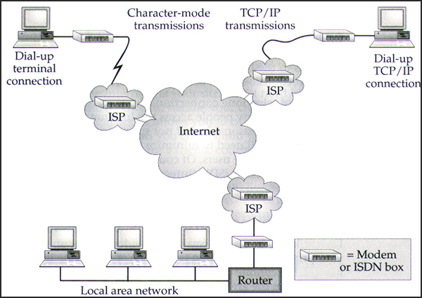 the advantages of xdsl in producing faster internet connections How to bond two different internet connections merging two incoming broadband lines for faster internet 7 answers bonding adsl lines on mikrotik.